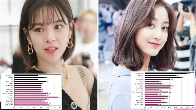 Twice chia 'line' hát thay đổi như thế nào kể từ khi 'debut' tới nay? Ảnh 1