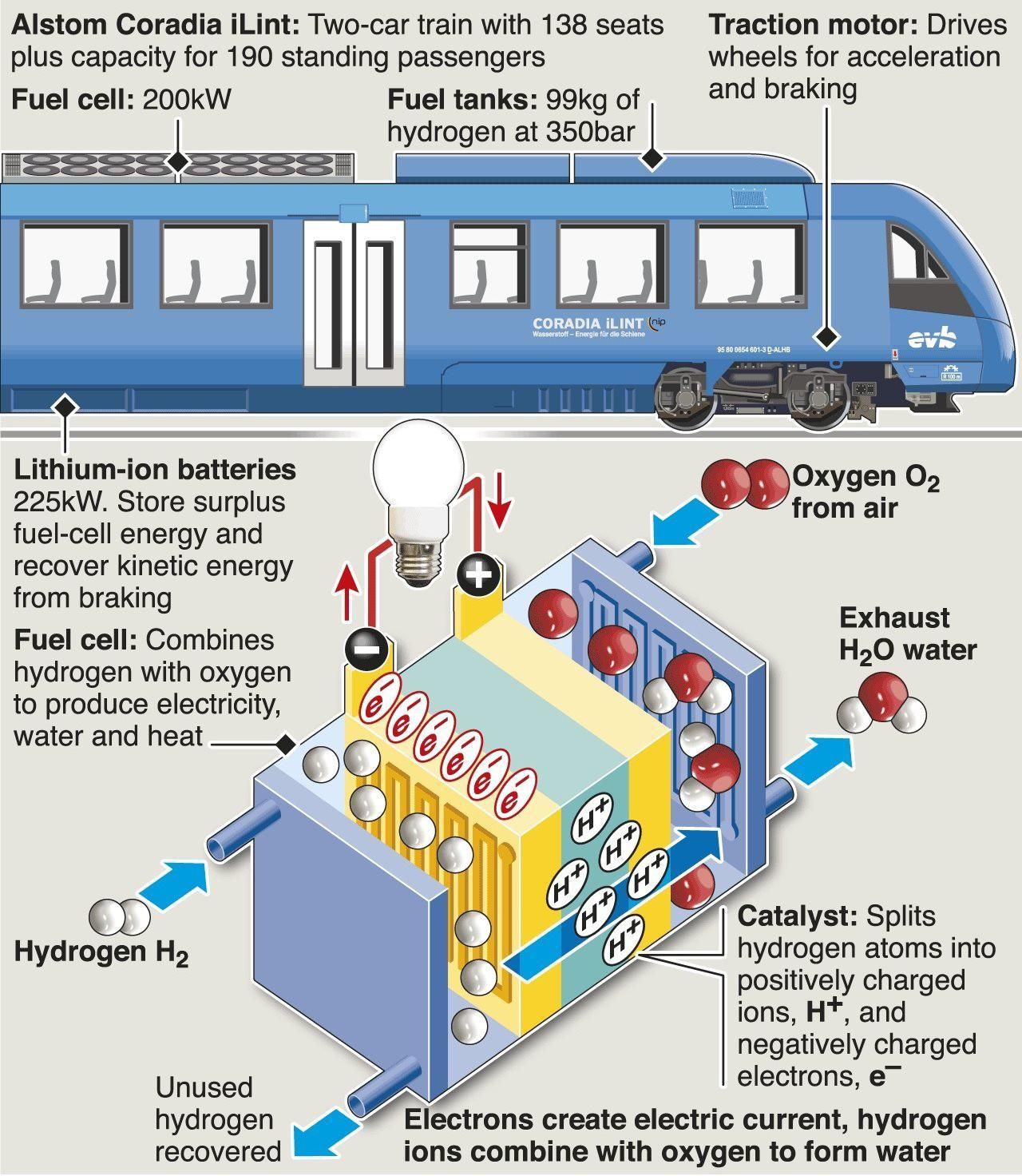 Cận cảnh tàu hỏa chạy bằng không khí đầu tiên trên thế giới Ảnh 7