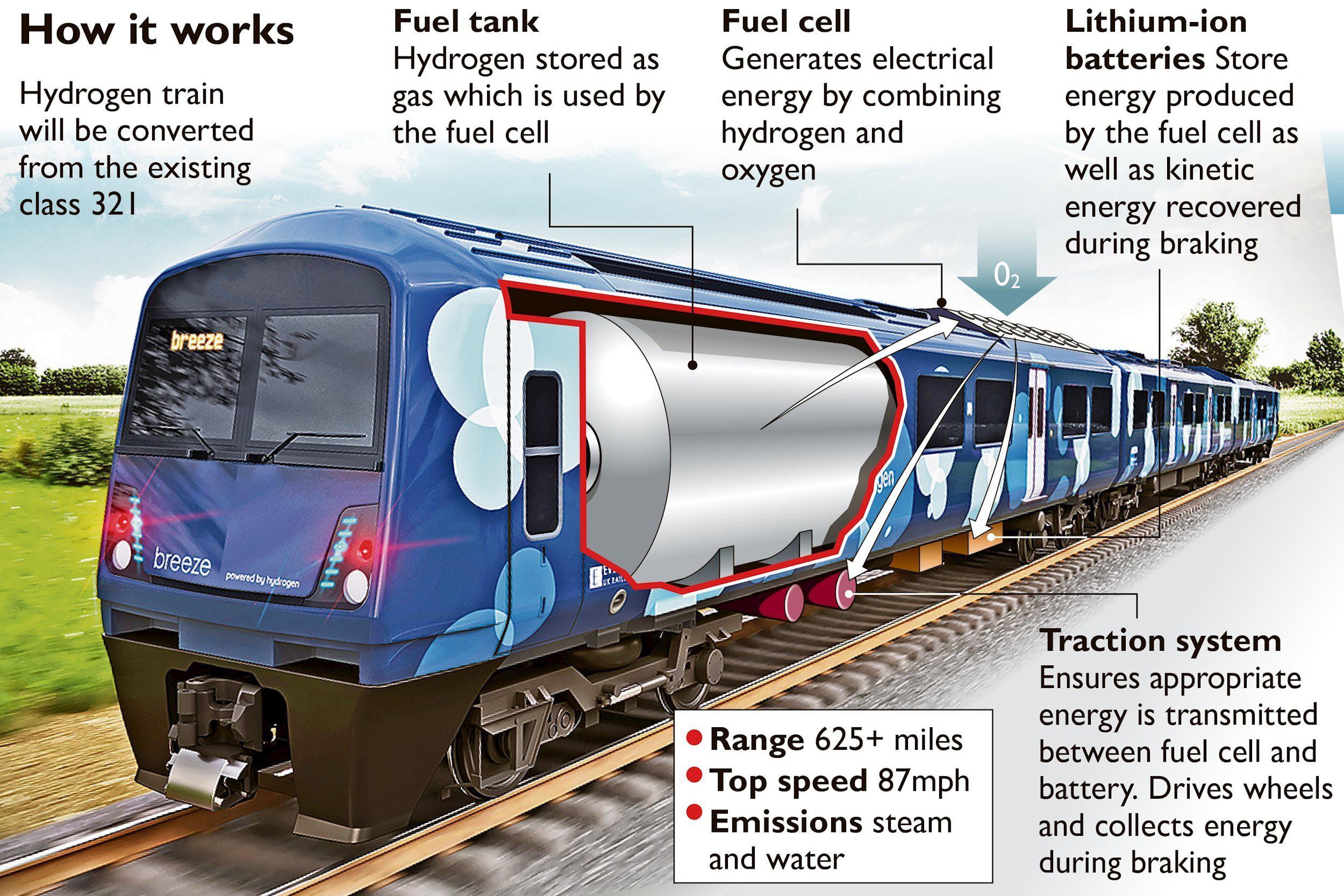 Cận cảnh tàu hỏa chạy bằng không khí đầu tiên trên thế giới Ảnh 8