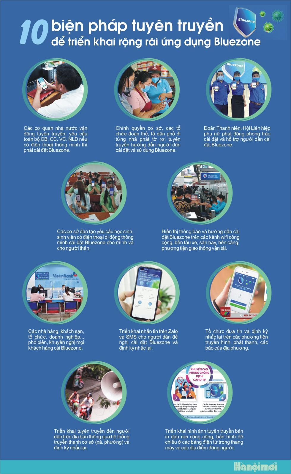 10 biện pháp tuyên truyền để triển khai rộng rãi ứng dụng Bluezone Ảnh 1