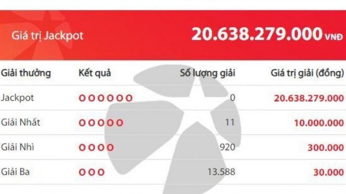 Kết quả xổ số Vietlott 2/9: Ai trúng hơn 20 tỷ đồng trong ngày nghỉ lễ? Ảnh 2
