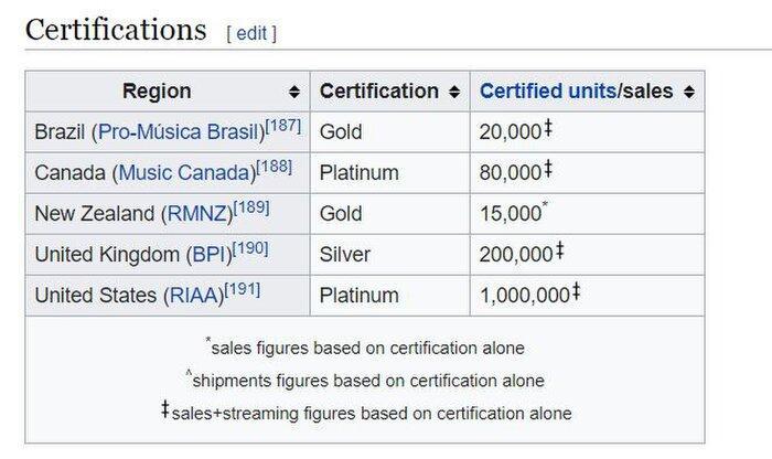 Kết quả BXH Billboard tuần này: WAP quay trở lại ngôi nhất bảng, POPSTAR comeback ngoạn mục trên Top10 sau hiệu ứng Justin Bieber Ảnh 2