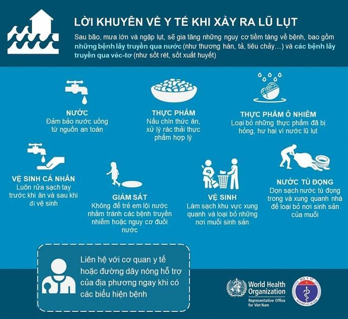 Những điều cần biết về phòng chống dịch bệnh mùa mưa bão Ảnh 1