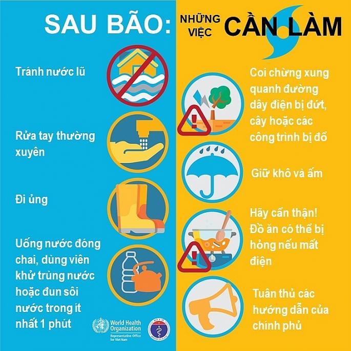 Những điều cần biết về phòng chống dịch bệnh mùa mưa bão Ảnh 3