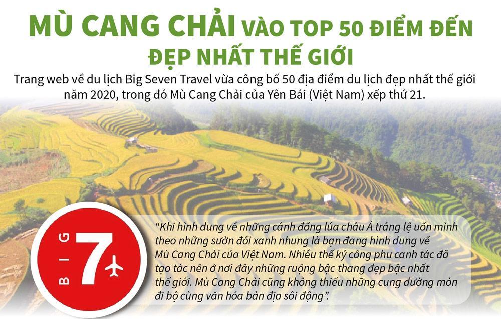 Infographics: Mù Cang Chải vào top 50 điểm đến đẹp nhất thế giới Ảnh 1