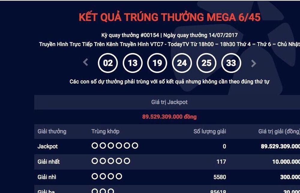 Như vậy, liên tiếp các kỳ quay gần đây, giải jackpot của Vietlott đã không  tìm được người trúng giải. Số tiền thưởng hơn 89 tỷ đồng sẽ được cộng dồn  vào ...