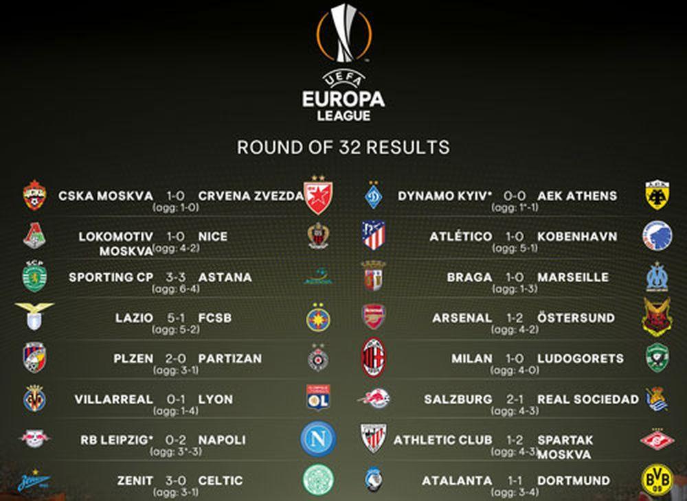 Kết quả lượt về vòng 1/16 Europa League và danh sách 16 CLB vào vòng 1/8: