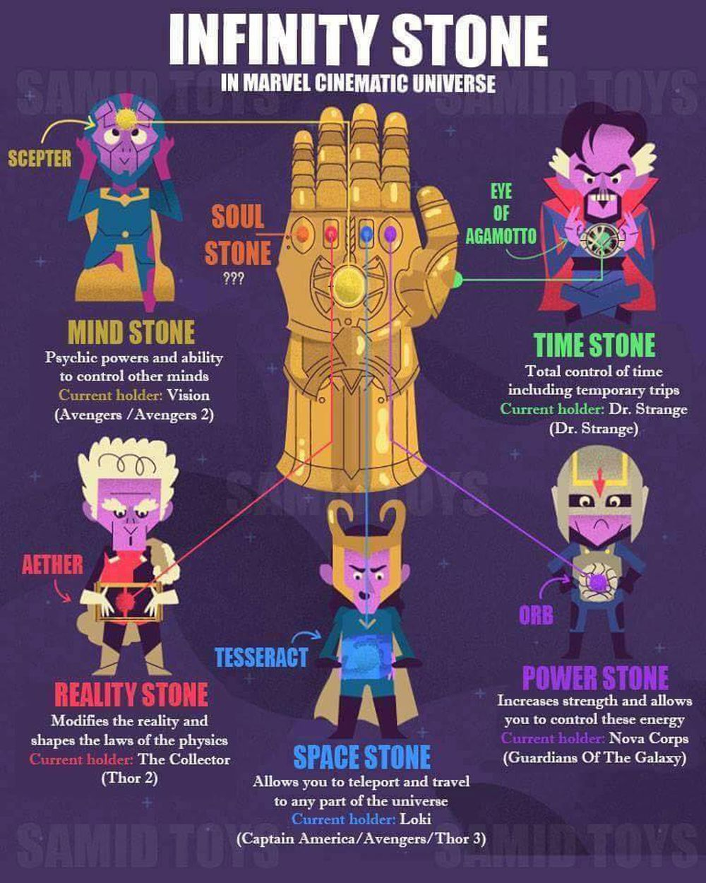 Để cập nhật sát sao tình hình, hãy đón xem những phần tiếp theo đến từ Vũ  trụ Marvel nhé!