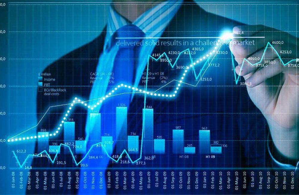 Image result for thị trường tài chính