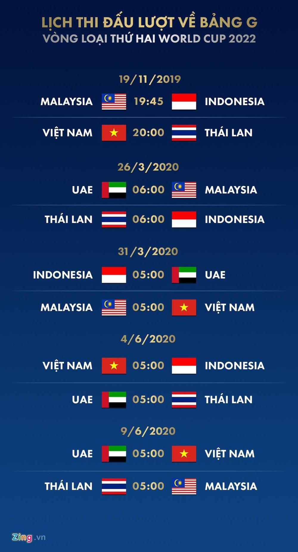 Lịch Thi đấu Vong Loại World Cup 2022 Việt Nam đối đầu Uae Zing Tri Thức Trực Tuyến