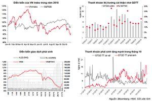 VND ổn định ngay cả khi đồng CNY tiếp tục mất giá