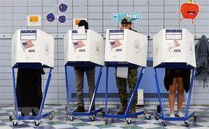 Chứng khoán Phố Wall ghi điểm trong ngày bầu cử giữa nhiệm kỳ ở Mỹ