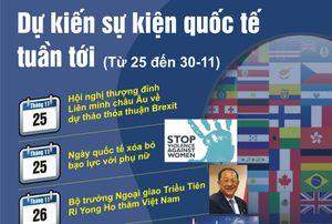 Dự kiến sự kiến quốc tế tuần tới (từ 25 đến 30-11)