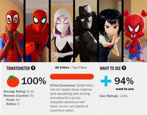 Gặp gỡ 'đại gia đình Nhện' trong bom tấn hoạt hình 'Spider-Man: Into the Spider-Verse'