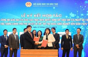 Tập đoàn Trung Nguyên Legend hỗ trợ học sinh sinh viên khởi nghiệp