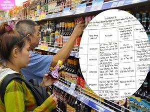 Tập đoàn Masan có 4 thành viên tham gia Ban vận động thành lập Hiệp hội Nước mắm Việt Nam