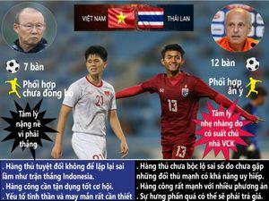 Đá Thái Lan, thầy Park chơi chiêu gì?