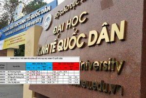 Danh sách 5 thí sinh được nâng điểm ở Hòa Bình đỗ Đại học Kinh tế Quốc dân