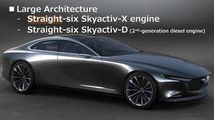 Mazda đang phát triển động cơ SkyActiv-X mới với 6 xi-lanh thẳng hàng?