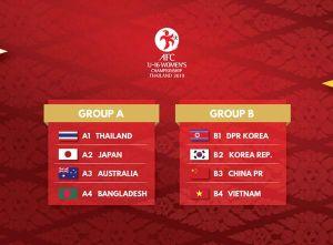 U16 nữ Việt Nam cùng bảng với CHDCND Triều Tiên tại VCK châu Á 2019