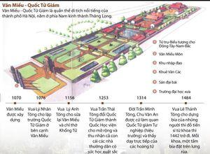 Văn Miếu-Quốc Tử Giám: Quần thể di tích nổi tiếng của Hà Nội