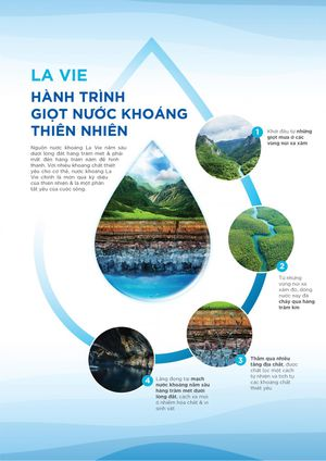 Nước khoáng thiên nhiên La Vie mà chúng ta uống mỗi ngày có mặt từ hơn 20.000 năm trước