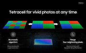 Sony khoe khả năng chụp ảnh của cảm biến mới