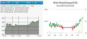 VN-Index vượt 990 điểm trong phiên cuối năm Kỷ Hợi