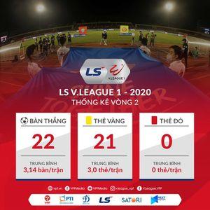 Vì sao V-League 2020 lại đáng xem hơn?