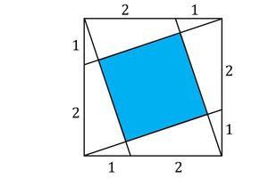 Bài toán hình vuông bên trong hình vuông