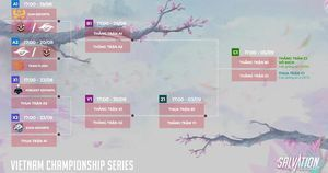 Percent Esports là mảnh ghép cuối cùng cho vòng playoffs VCS mùa Hè 2020, Saigon Buffalo chính thức xuống hạng