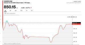Chứng khoán 17/8: VN-Index vẫn được các trụ hóa giải rung lắc, giữ được 850 điểm