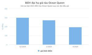 Ngân hàng đại hạ giá tàu thủy 106 tỷ để xử lý nợ