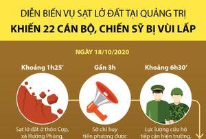 Diễn biến vụ sạt lở đất tại Quảng Trị khiến 22 cán bộ, chiến sỹ bị vùi lấp