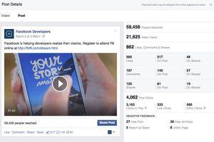 Facebook hoàn tiền cho các nhà quảng cáo do lỗi hệ thống đo đếm