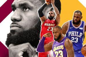 NBA 2017-18, Điểm đến mới cho nhà vua Lebron ? (Phần 2)