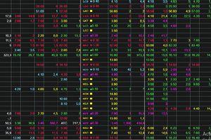 Phiên 7/3: Nhà đầu tư chốt lời mã lớn, VN-Index quay đầu giảm mạnh