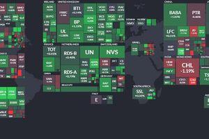 Trước giờ giao dịch 12/3: Chứng khoán thế giới đang thuận lợi