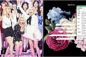 360 độ Kpop ngày 15/3: Big Bang diệt sạch các BXH, Mamamoo liên tục 'ôm cúp'