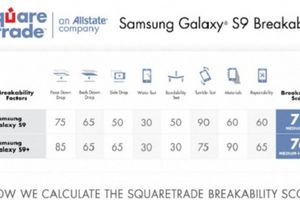 Clip: Galaxy S9 và Galaxy S9 Plus 'gồng mình' trong thử nghiệm độ bền