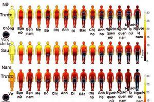 Bản đồ những điểm đàn ông và phụ nữ muốn được chạm vào
