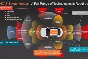 Sau smartpone, trí tuệ nhân tạo sẽ được tích hợp trên những thiết bị nào?