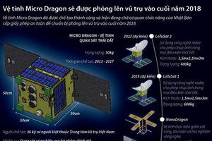 Phóng vệ tinh Micro Dragon lên vũ trụ cuối năm 2018