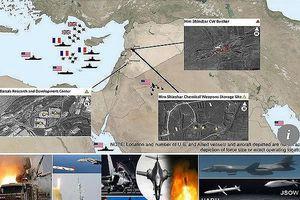 Cuộc đấu khốc liệt của tên lửa hành trình Mỹ và phòng không Syria