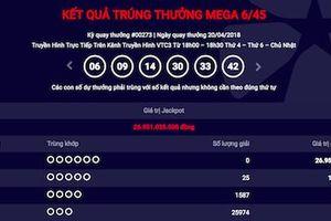Xổ số Vietlott ngày 20/4: Jackpot 26 tỷ đồng chưa 'nổ'