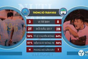 Vòng 7 V-League 2018: Cơ hội nào cho HAGL?