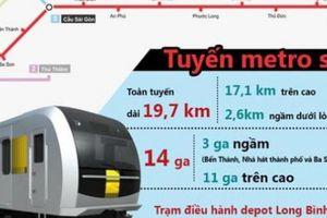 Chậm thanh toán khoản 270 triệu yên cho tuyến Metro Bến Thành - Suối Tiên do đâu?