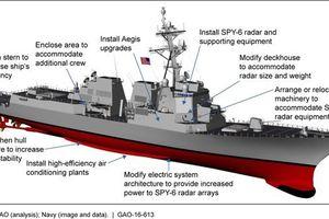 Khu trục hạm mới Arleigh Burke sẽ được trang bị siêu radar