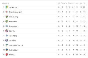 Vòng 8 V-League 2018: Hà Nội FC bỏ xa Than Quảng Ninh trên bảng xếp hạng