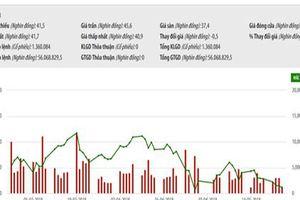 Hai quỹ ngoại công bố nắm gần 10% vốn của ACB